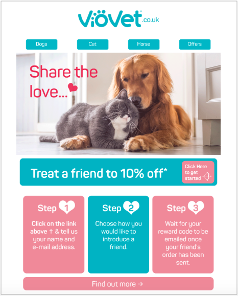 Viovet Valentines referral solus email-1